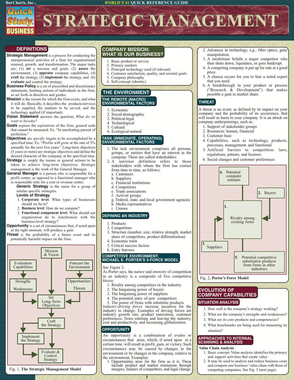 Strategic Management (eBook) Business planning
