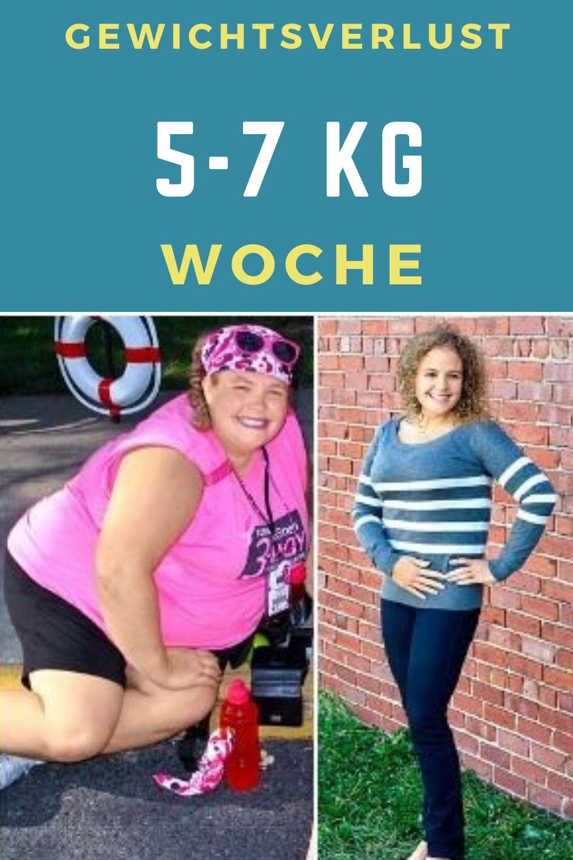 Wie ist der beste Weg, um Gewicht zu verlieren