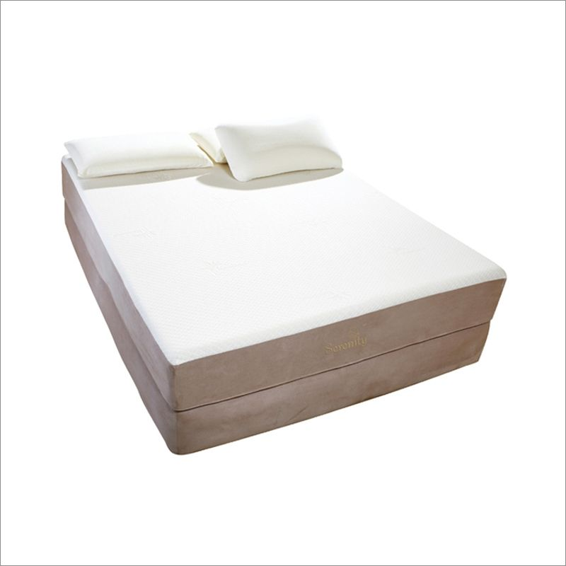 Top Rated King Size Mattress With