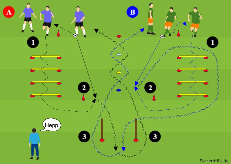 Koordinationstraining Handball