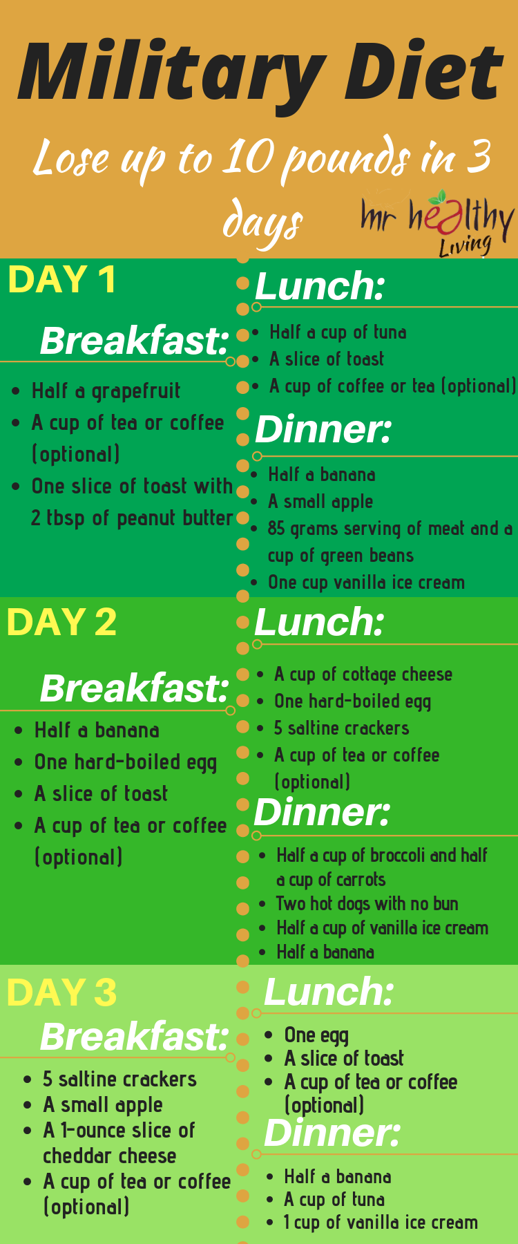 Fertile diet plan to get ripped #dieta #WeightLossProgramsForWomen