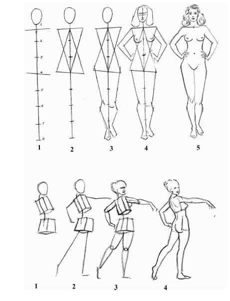 İNSAN FİGÜRÜ | Dibujo, Anatomía y Bocetos