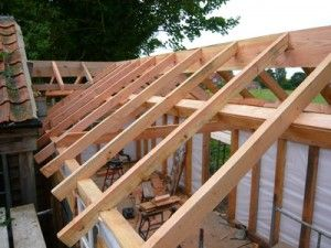 Framing A Shed Roof Shed Roof Shed Construction Wood