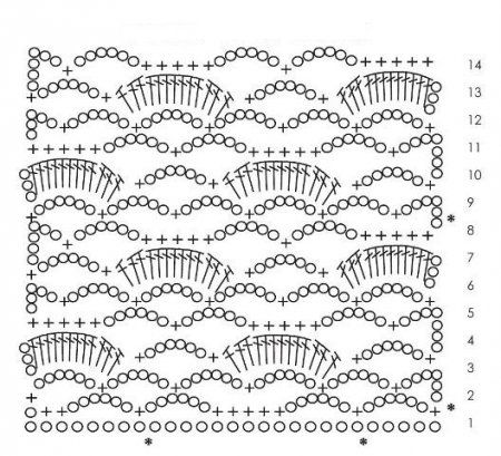 схемы вязания крючком шалей и палантинов шаль бактус шарф
