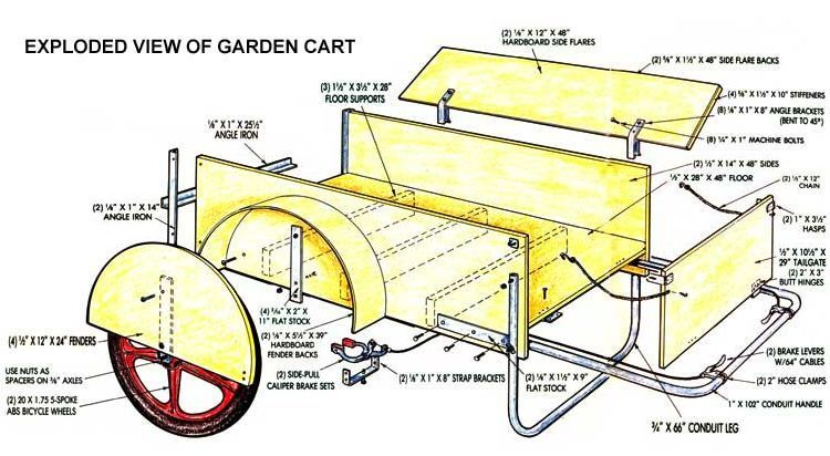 17 Best 1000 images about Yard Garden Utility Carts Wheelbarrows on
