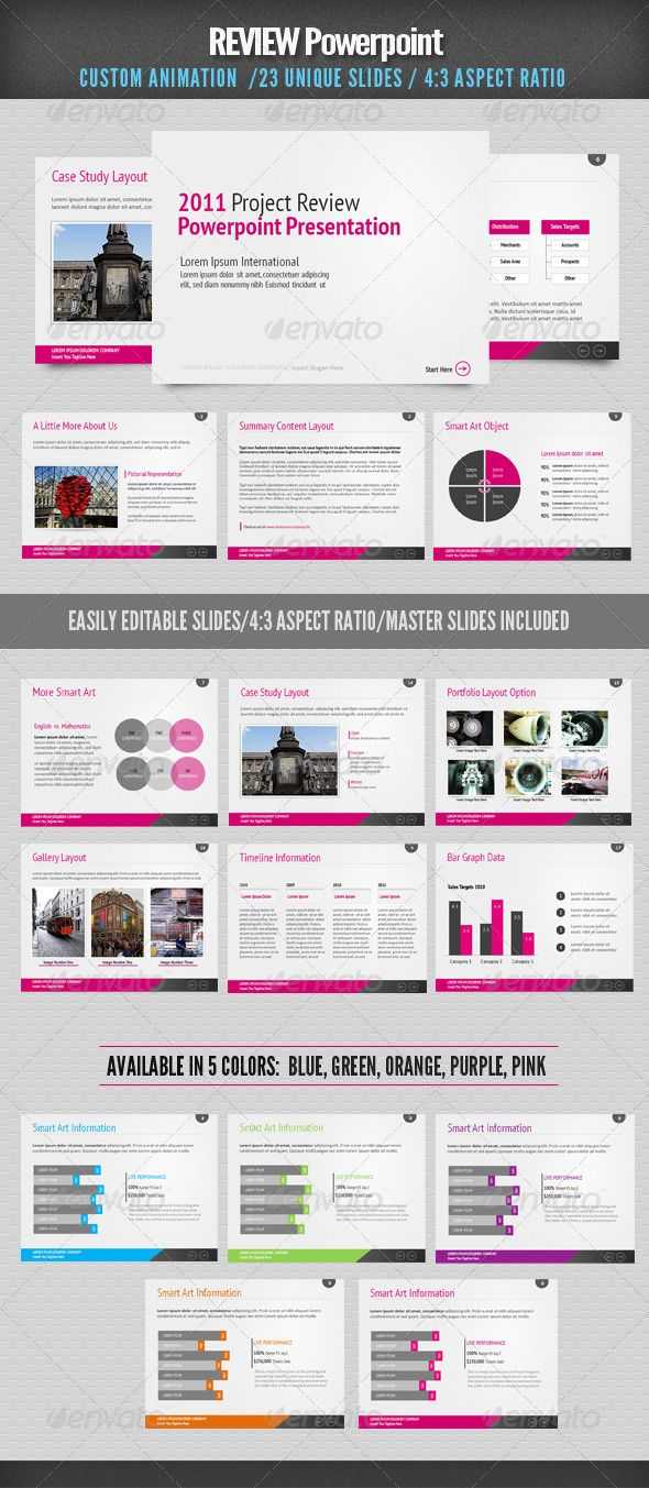 Review Powerpoint Presenting By Steve Patrizi Pinterest - Project review template ppt