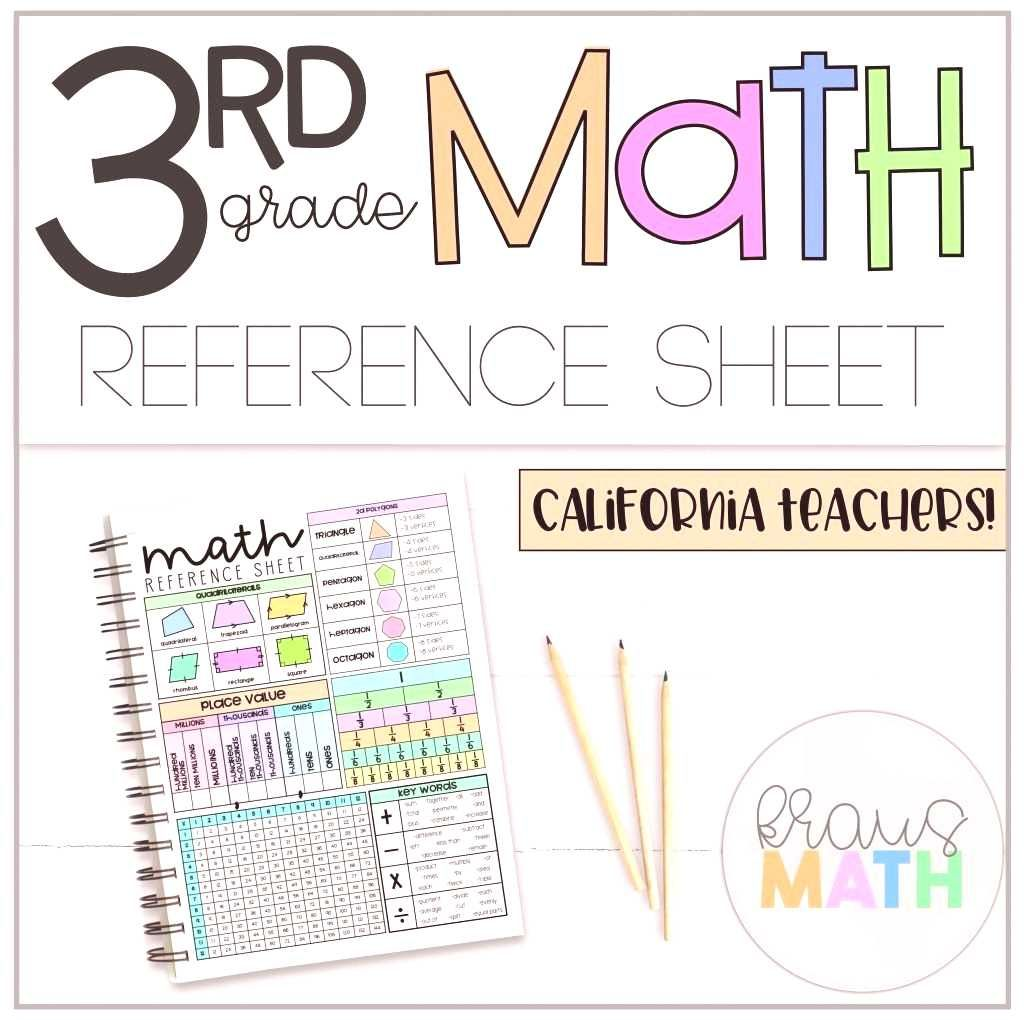 Californiacommon Multiplication Standards Reference