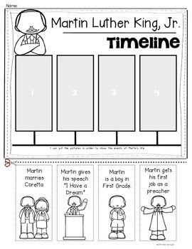 martin luther king jr timeline of events for kindergarten and