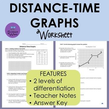 Distance Time Graph Worksheet Differentiated With Images