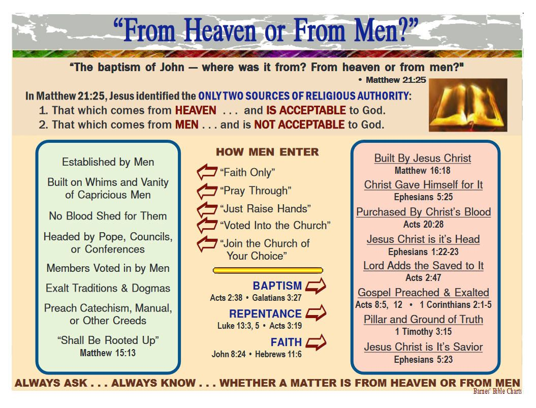 From Heaven or From Men Bible Questions, Atonement, Bible Prayers,  Righteousness, Christian