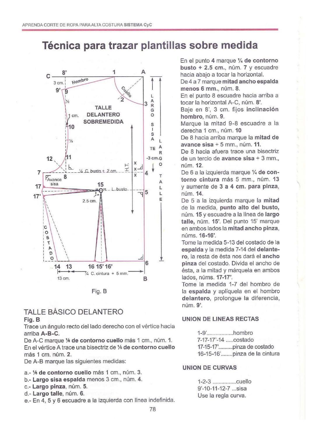 Patrones de costura pdf gratis