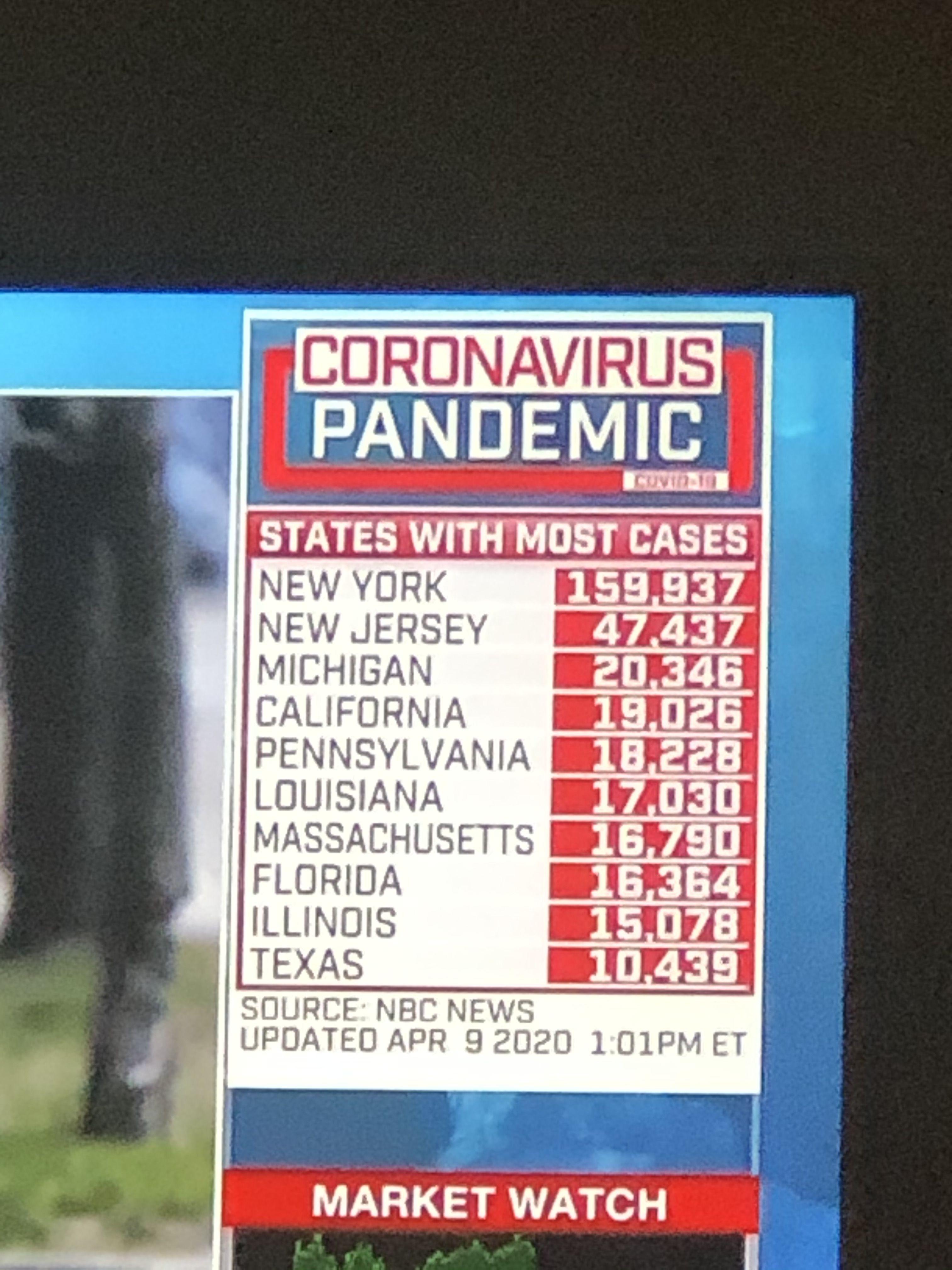 Pin on Covid 19 corona virus