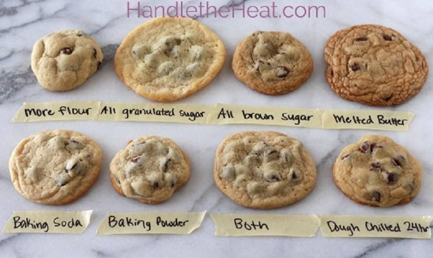 Ultimate guide for home made chocolate chip cookies!
