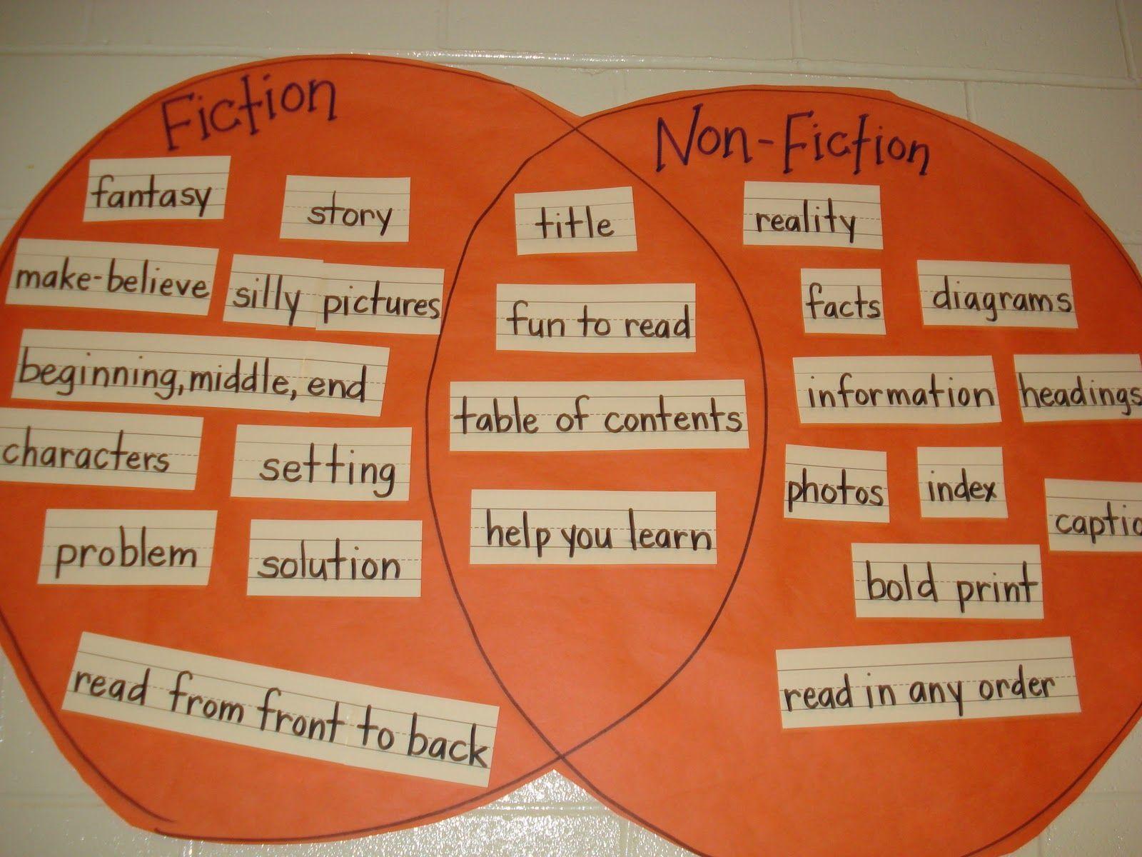Fiction Vs Nonfiction Venn Diagram Ford Taurus Wiring Cool Teaching Ideas
