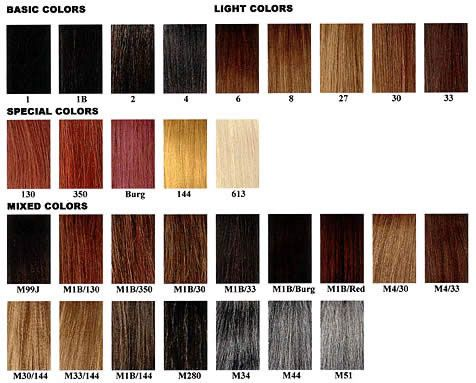 paul mitchell brown hair color chart hair colors