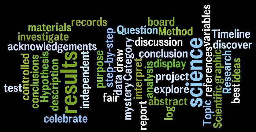 Scientific Method For Kids Super Science Fair Projects Scientific Method Scientific Method For Kids Scientific Method Activities
