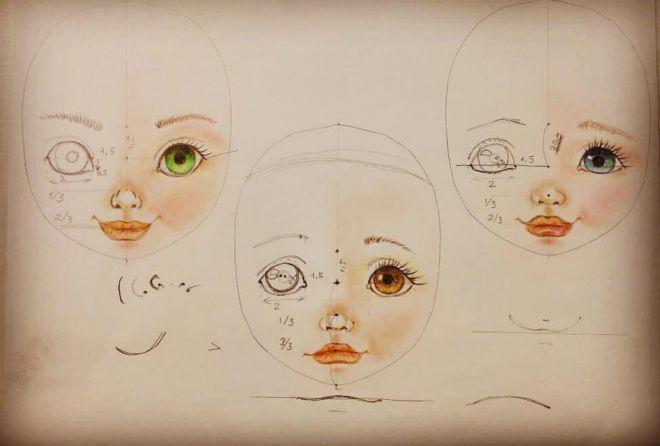 рисуем лицо кукле поэтапно: 11 тыс изображений найдено в ...