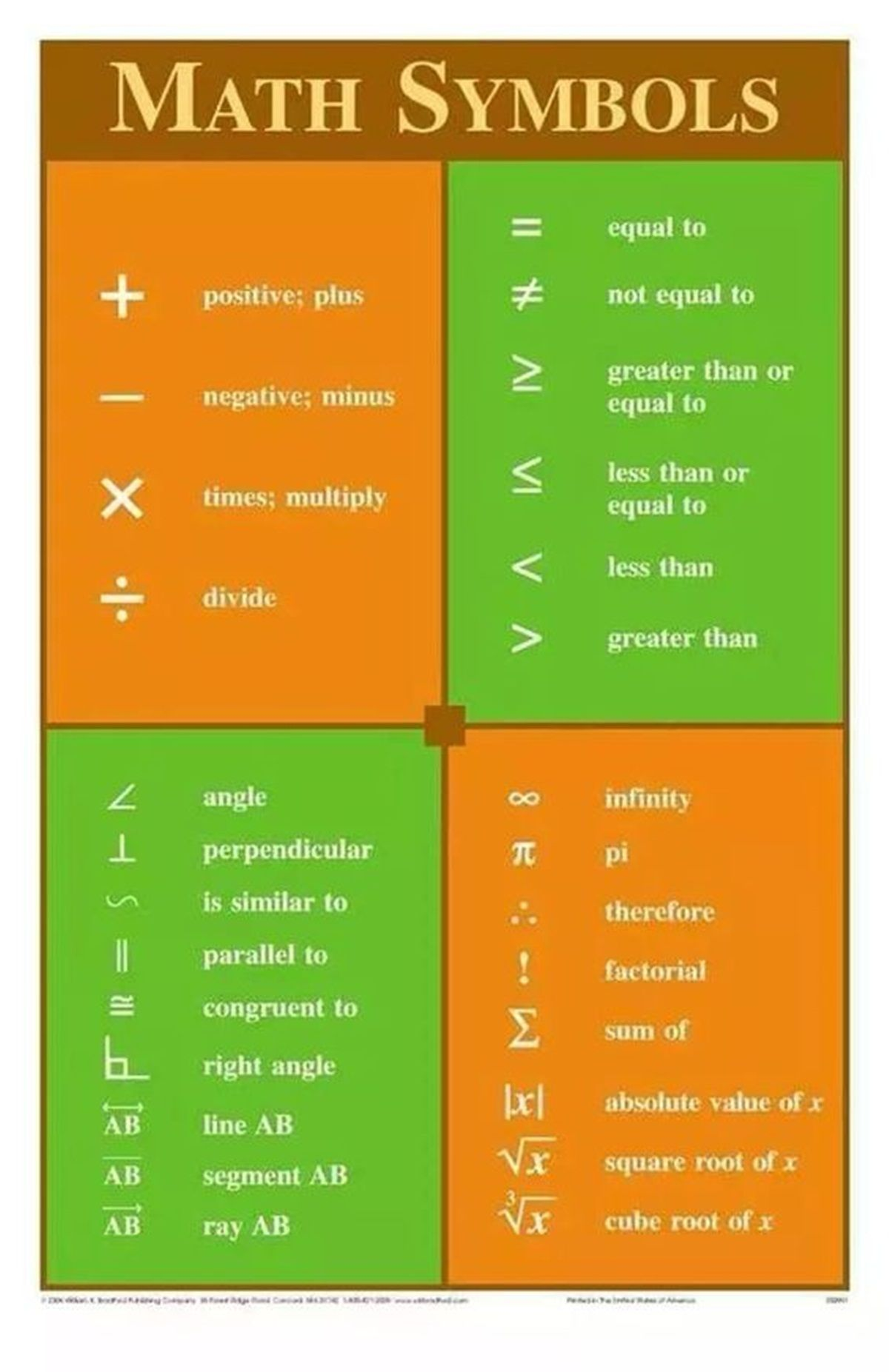 Symbols in english miscellaneous pinterest symbols english list of symbols numbers letters in english biocorpaavc Gallery