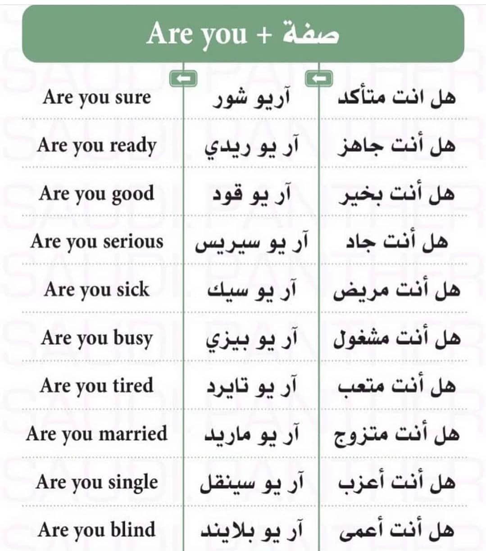 تعلم اللغة الانجليزية ゚ ゚ Learn English Words English Language Learning Grammar English Words
