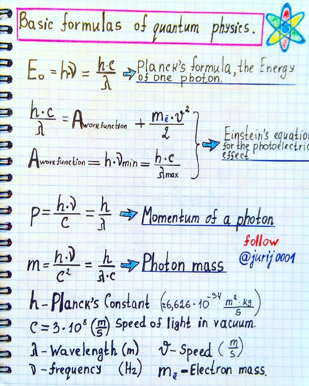 Basic Formulas Of Quantum Physics Illustration By Physics Teacher Yuri Kovalenok Jurij0001 Jurijskov Quantum Physics Physics Physics And Mathematics