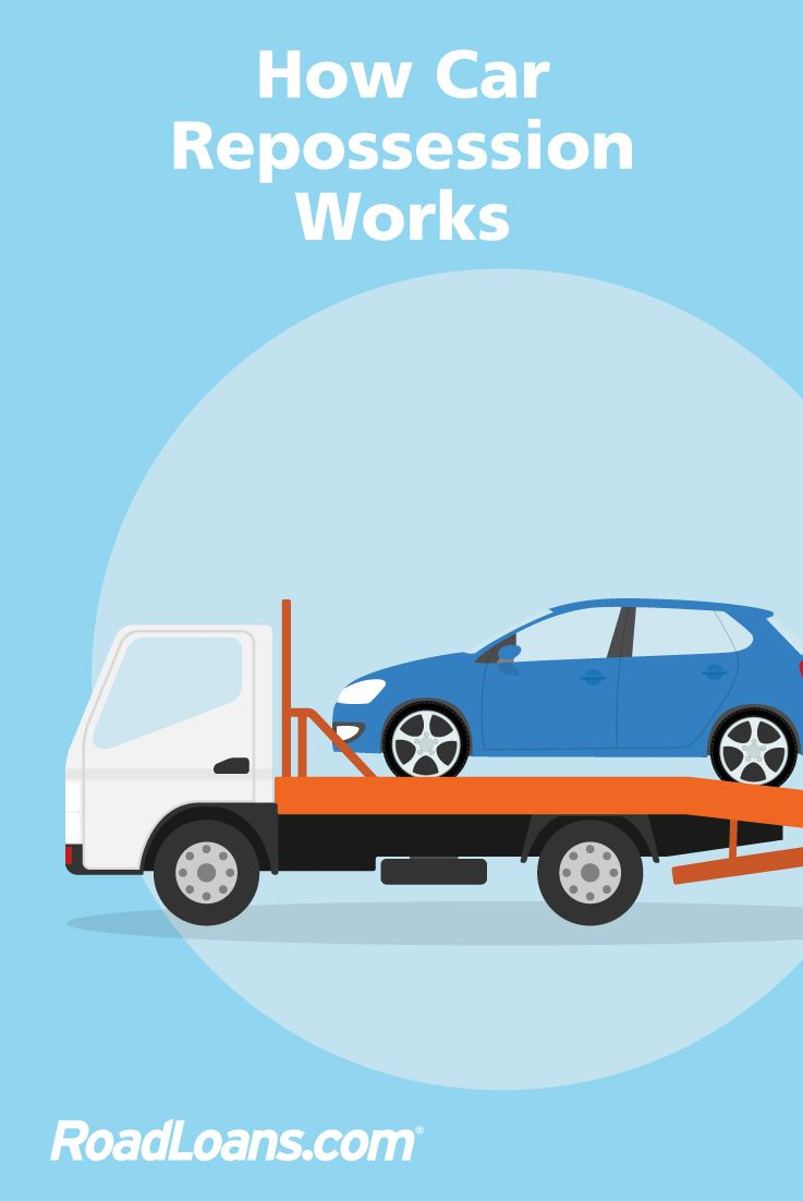 Car Repossession How It Works Car Finance Car Payment Apply For A Loan