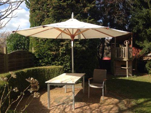 Gartenmobel Sonnenschirm Gartenmobel Tisch Sonnenschirm Gartenmobel