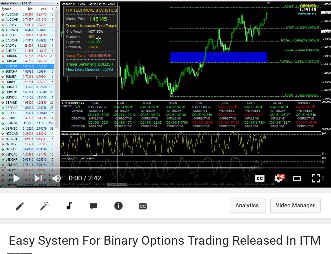 Easy Trading Binary Options Systems Yes We Got That