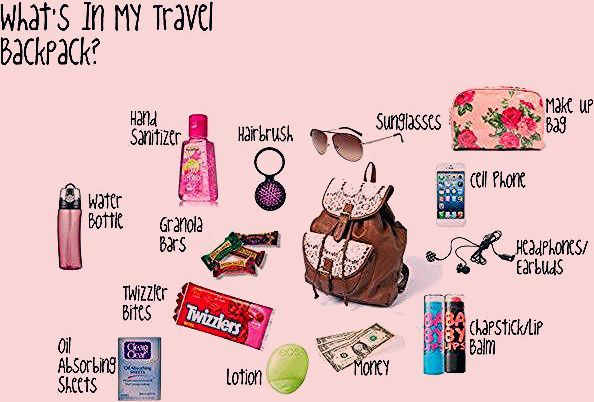 Photo of What's In My Travel Backpack?