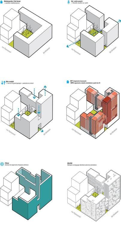 Skizzen Zeichnungen Piktogramm Konzept Stadt Studium Hochhaus Entwurf Pavillon
