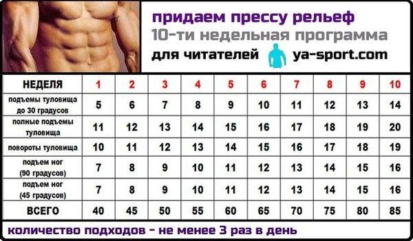 Как накачать пресс за месяц в домашних условиях упражнения ... 3cb6d832e7b