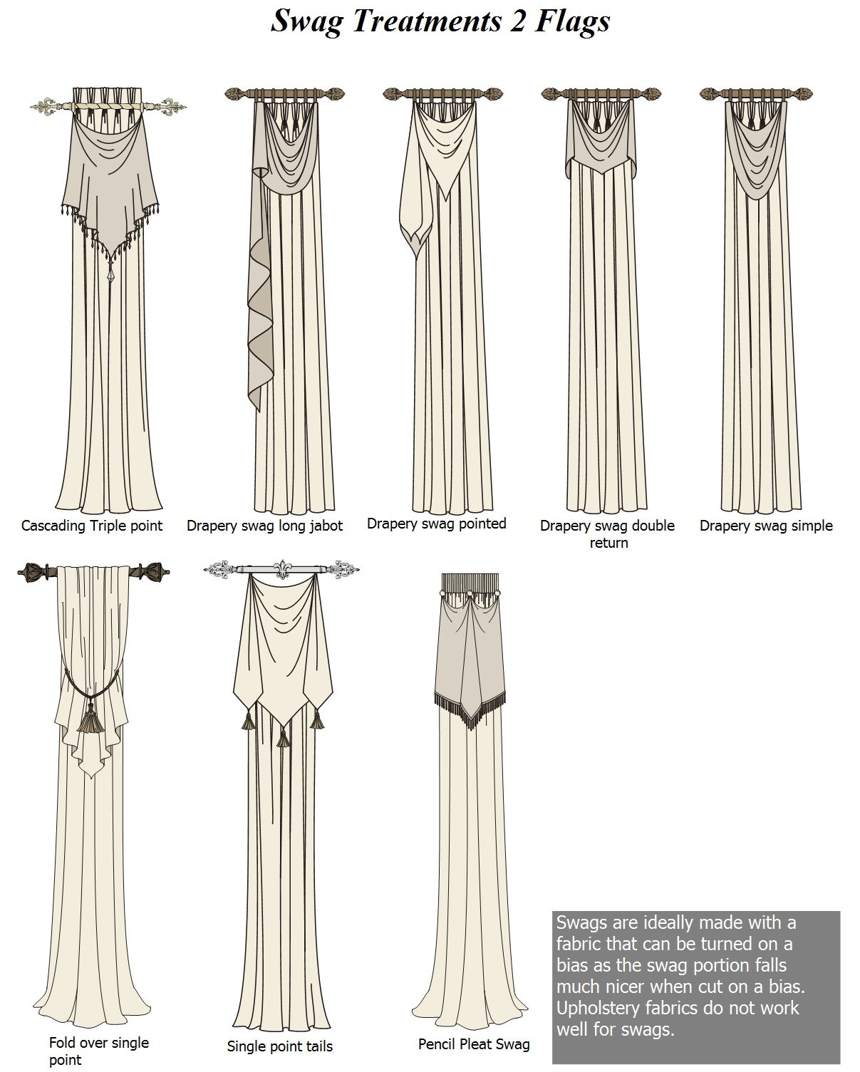 Swag curtains pattern - Swags And Casscades Point Drapery Swag Long Jabot Drapery Swag Pointed Drapery