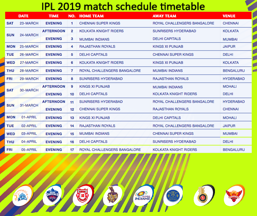 Match time today Euro 2021