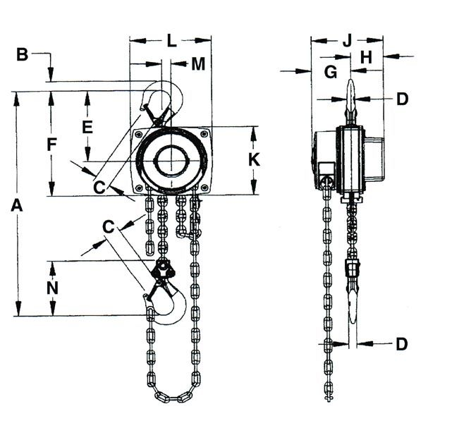 The Cm Hurricane 360 Hand Chain Hoist Is An Economical High Quality Rugged Unit With Features Unique To A Hoist Of This Class D Hand Chain Hoist Cool Names