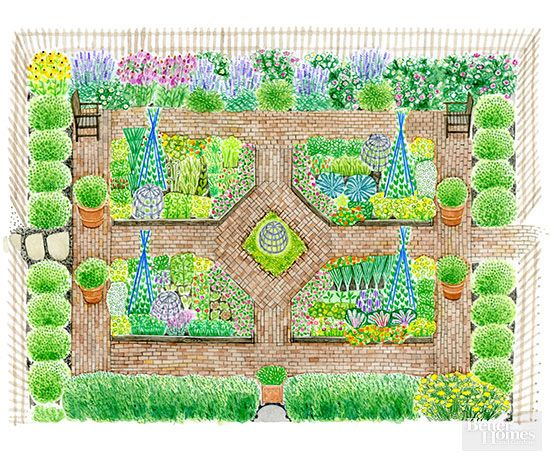 French Kitchen Garden Plan