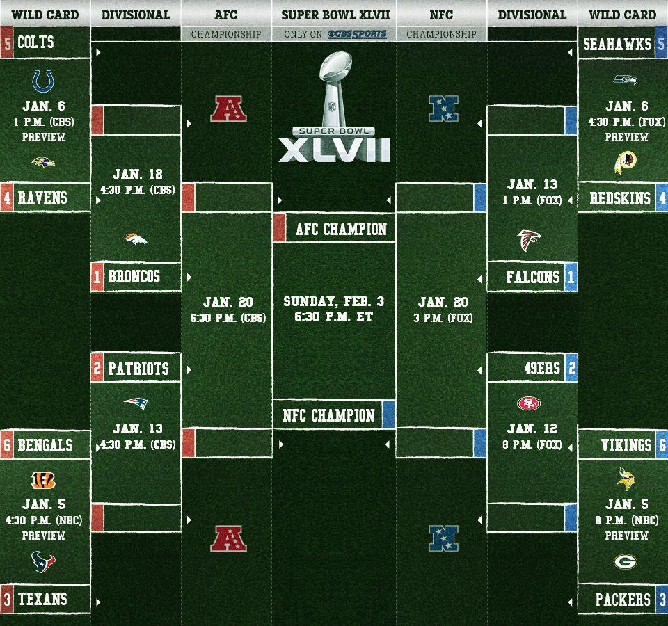NFL Playoff Schedule Nfl playoff bracket, Nfl playoffs