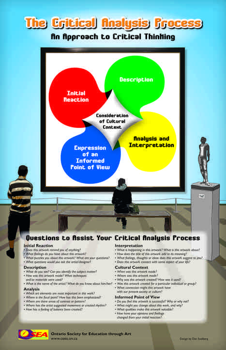 The Critical Analysis Process An Approach To Critical Thinking