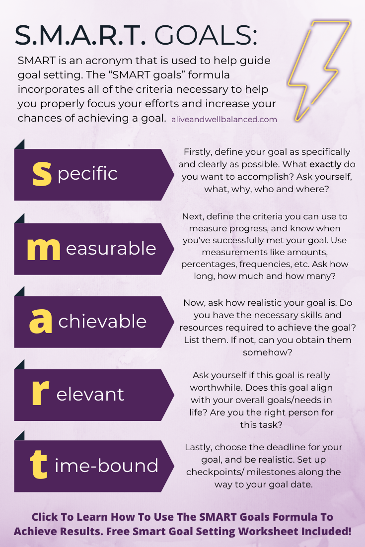 """Don't set goals, set SMART goals! The first and most vital step in achieving something, is setting a goal. Thus, the quickest way to fail at achieving your goals is to not set them properly. If you want to set goals that you can actually achieve, then each one should follow the """"SMART"""" formula. Learn how to set SMART goals. #howtosetgoals #howtosetsmartgoals"""
