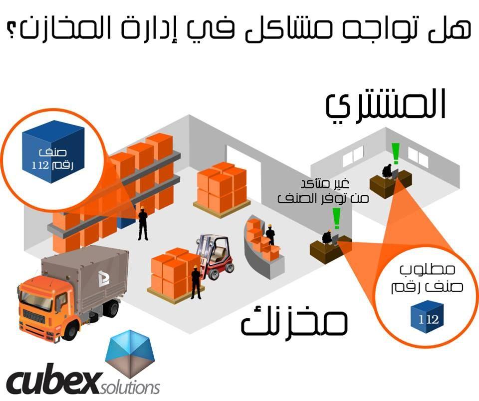 لماذا تحتاج الى برنامج إدارة المخازن والمستودعات إذا كنت تواجه مشاكل في المخازن والمستودعات فالحل لدى مجموعة كيوبكس لحلول و تطوير Gaming Logos Solutions Logos
