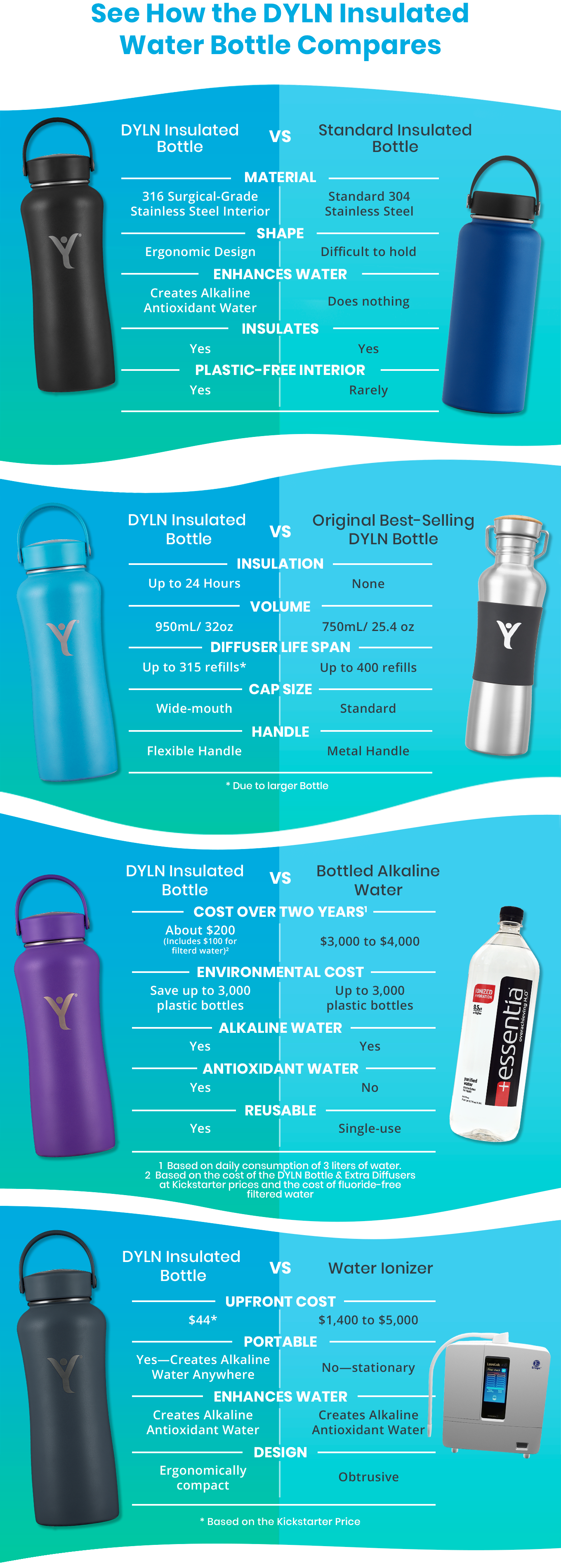 This Water Bottle Will Replace All Of These Water Solutions Seriously Alkaline Water Bottle Water Bottle Insulated Water Bottle