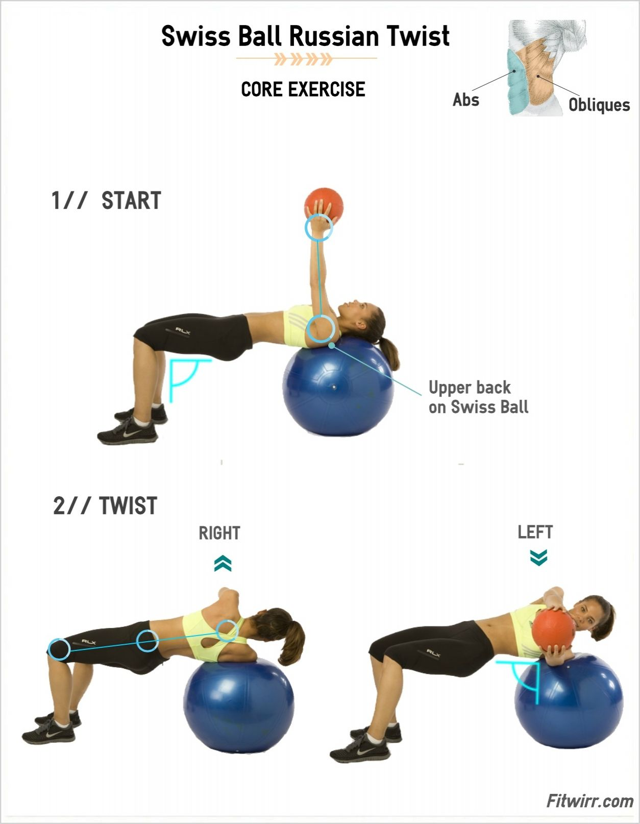 Types Of Swiss Ball Ab Exercises 49