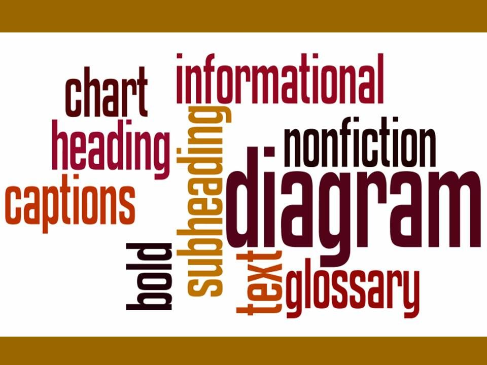 informational text definition