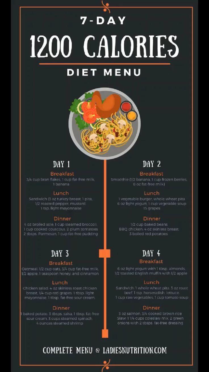 Healthy Meals List Budget Recipes
