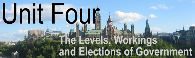 Levels of Government - A great PDF with ideas on this website.