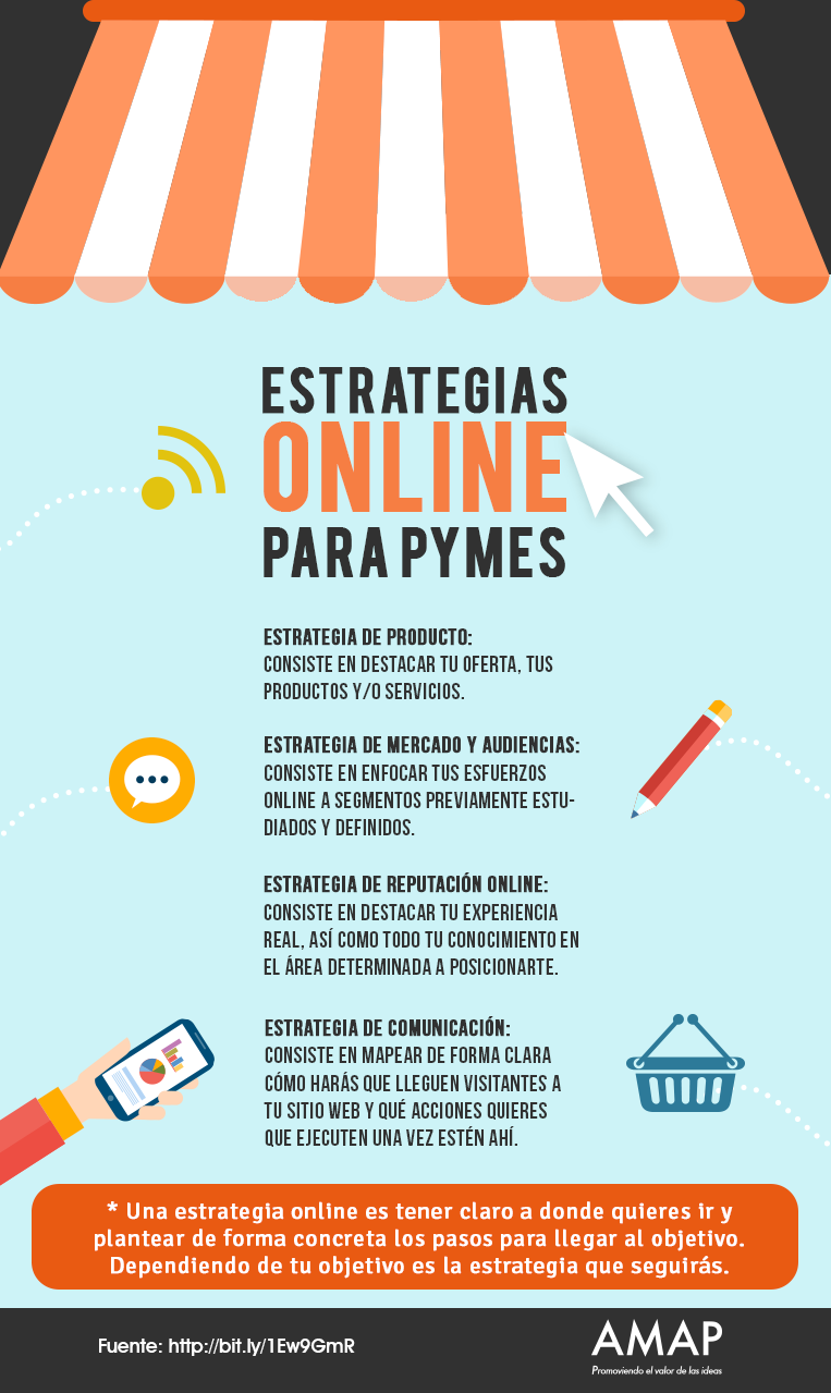 Estrategias online para PYMES. | Infografías AMAP | Pinterest