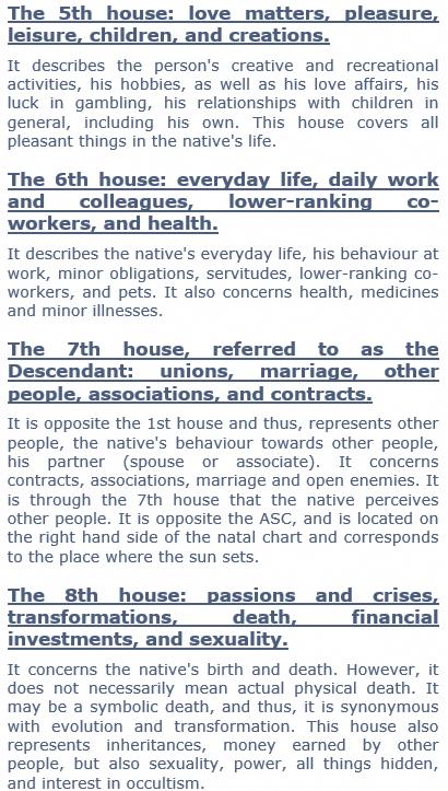 Houses 5 8 Explained Astrology Numerologychart Numerology