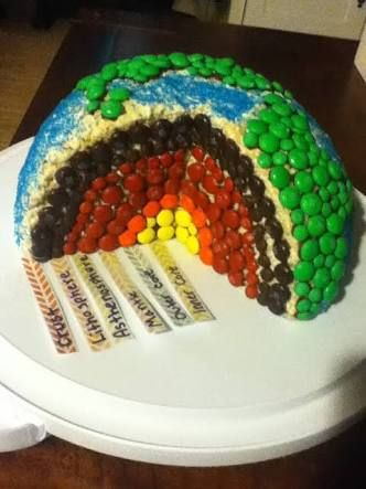Image Result For Edible Layers Of The Earth Science Earth