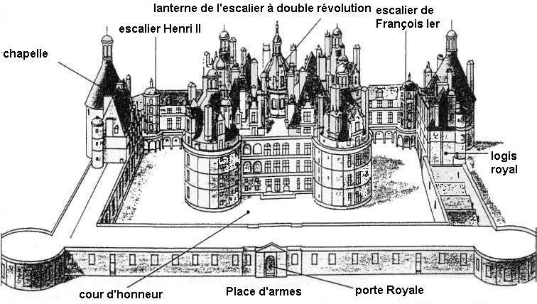 Chateau Chambord (plan)