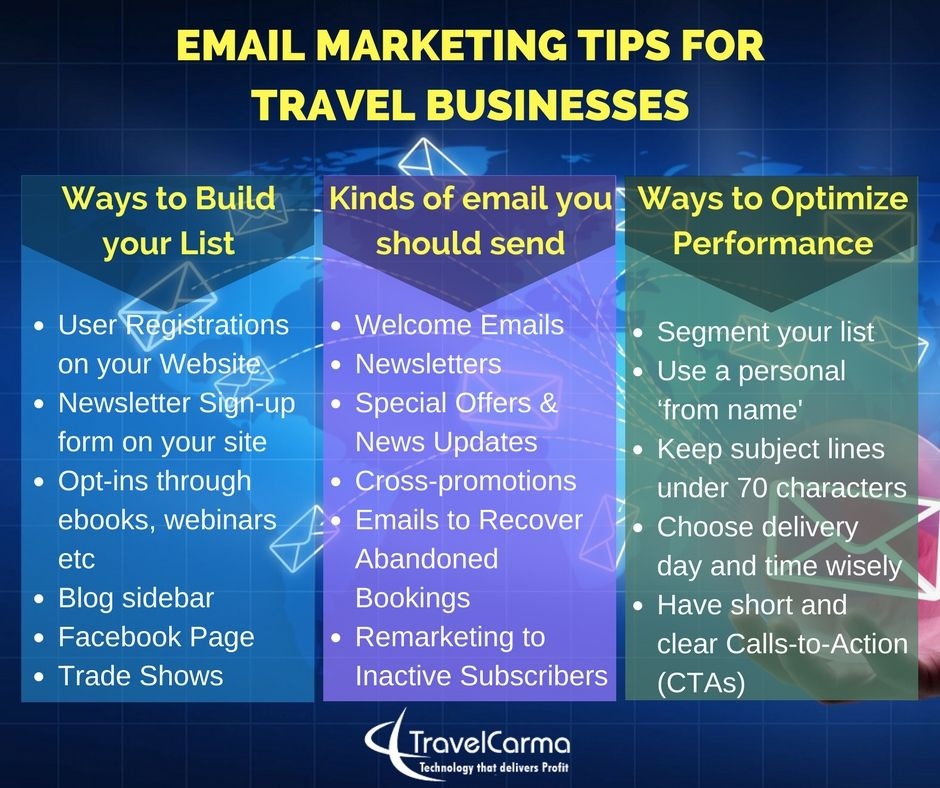 Email Marketing Tips For Travel Businesses Business Travel