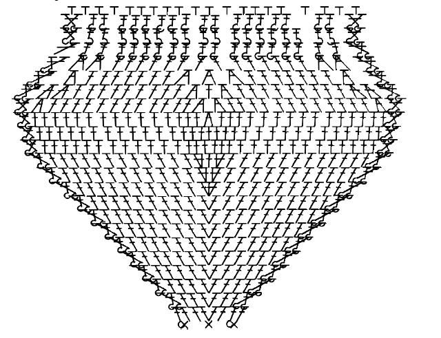 Resultado de imagen para tapetes tejidos con patrones | TAPETES ...