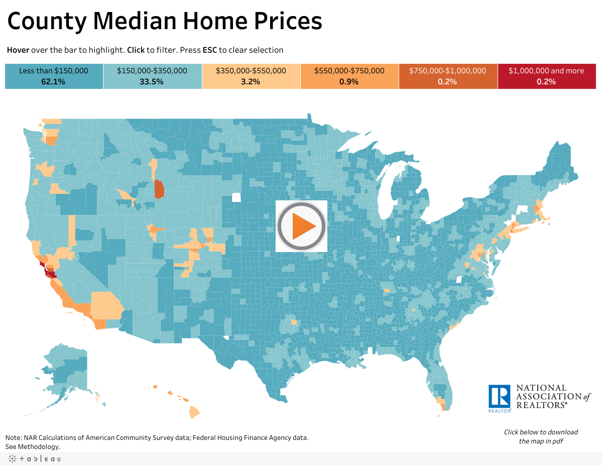 Average Home Prices in US in 2020 Mortgage payment